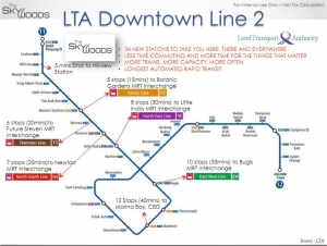 The Skywoods downtown line